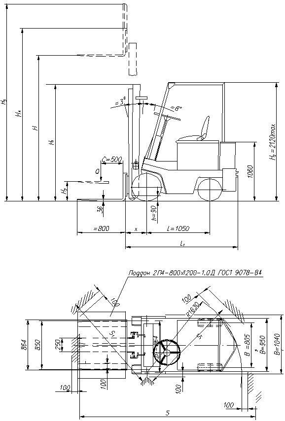 Размеры погрузчика ЭП-103КО