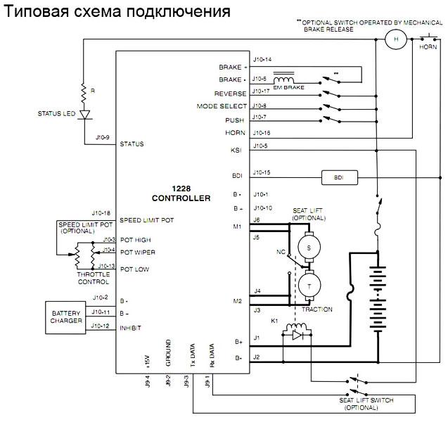 Схема разъема контроллера